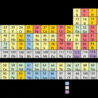 BucketList + Memorize The Periodic Table Of Elements
